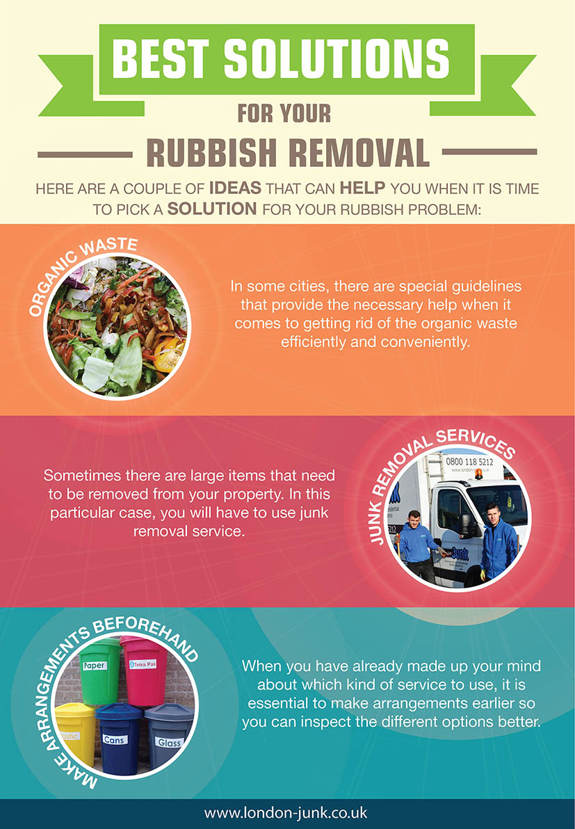 Best Solutions for your Rubbish Removal issue
