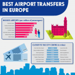 Best-airport-transfers-in-Europe-infographic-plaza