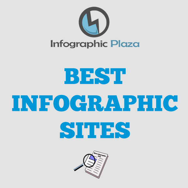 Best Infographic Sites List