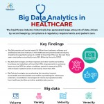 BigData-Analytics-in-Healthcare-infographic-plaza