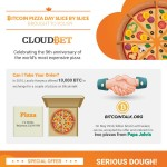 Bitcoin-Pizza-Day-Infographic-plaza