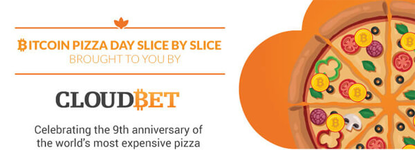 Bitcoin-Pizza-Day-Infographic-plaza-thumb
