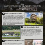 Bizarre-Places-to-live-in-UK-infographic-plaza