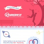 Bizarre_facts_about_romance-infographic-plaza