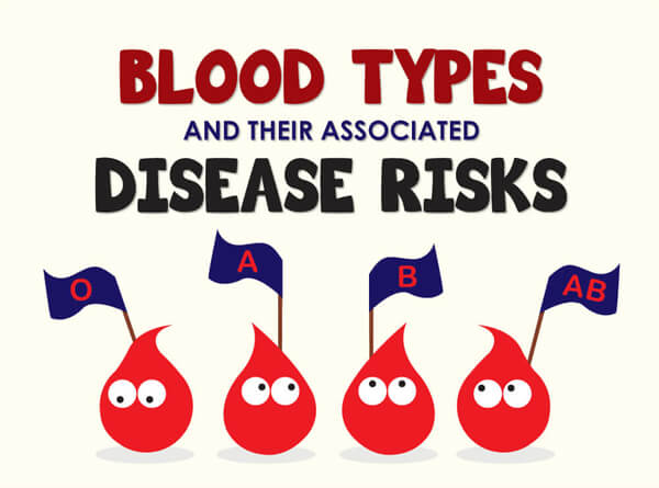 Blood-types--their-associated-disease-risks-infographic-plaza-thumb