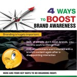 Boost-Brand-Awareness-infographic-plaza