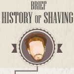Brief_History_of_Shaving-infographic