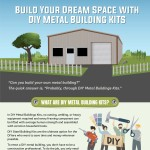 Build-Your-Dream-Space-With-Metal-Building-Kits-infographic-plaza