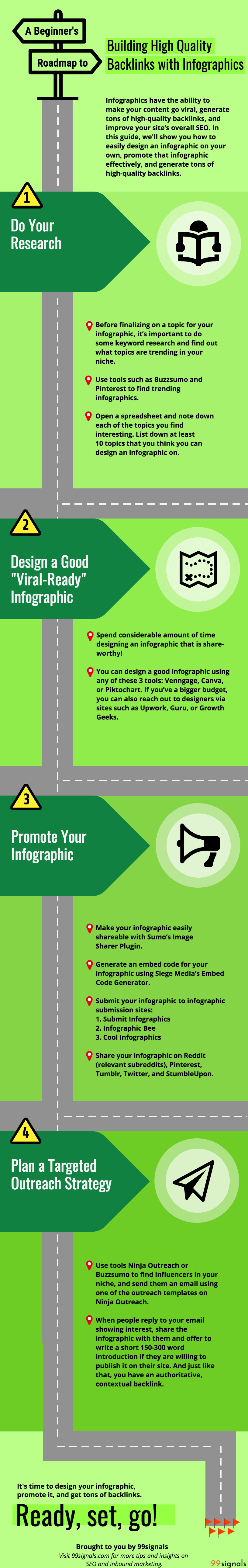 Building-High-Quality-Backlinks-with-Infographics-by-99signals-infographic-plaza