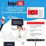 Bumper-Ads-infographic-plaza