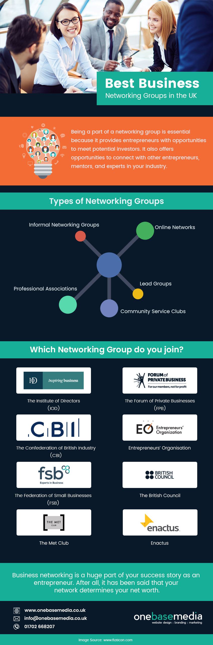 Business-Networking-infographic-plaza