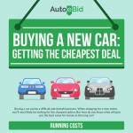 Buying-a-New-Car-How-to-Get-the-Cheapest-Deal-Using-a-Reverse-Auction-infographic-plaza