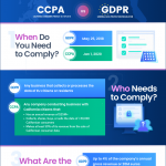 CCPAvsGDPR-infographic-plaza