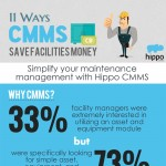 CMMS_Infographic-plaza