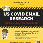 COVID-CONSUMER-RESEARCH-INFOGRAPHIC-plaza