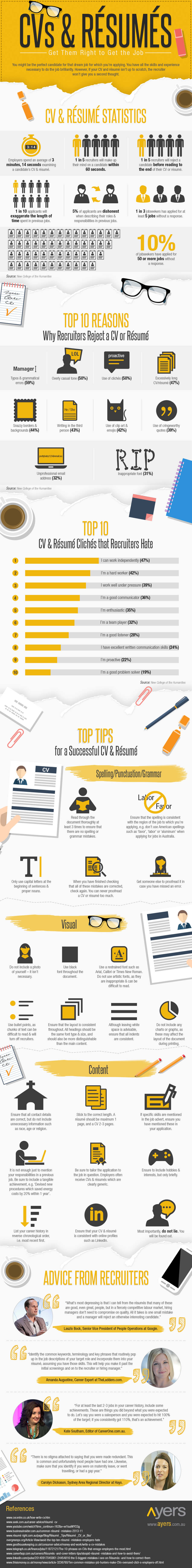cvs  u0026 r u00e9sum u00e9s  get them right to get the job  infographic