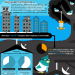 cageless-workforce-infographic-plaza