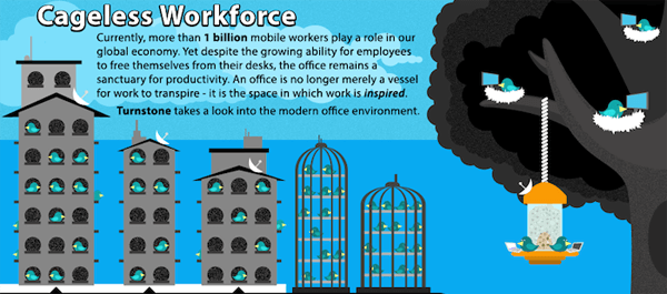 cageless-workforce-infographic-plaza-thumb