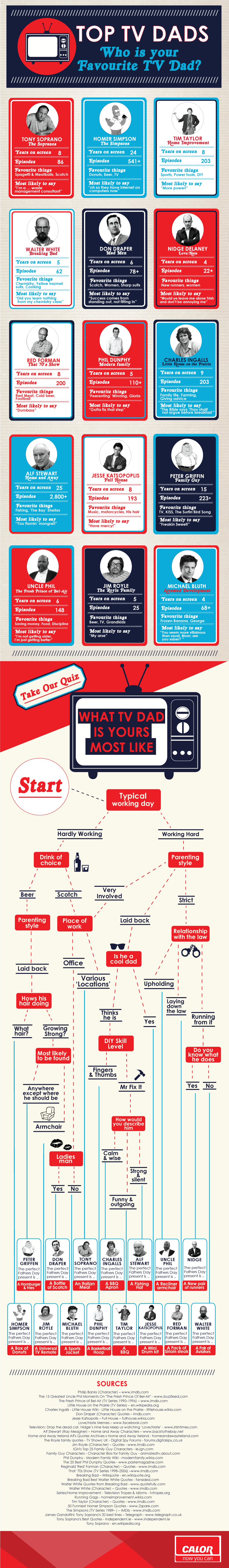 Who is Your Favourite TV Dad?