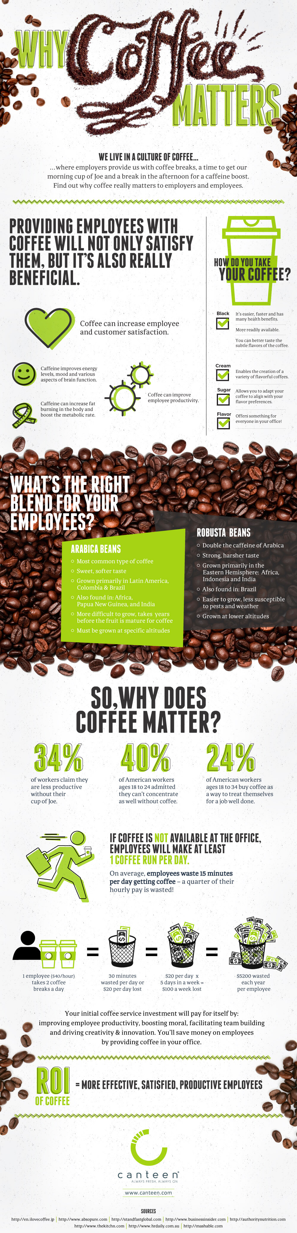 Canteen-Why-Coffee-Matters-Infographic