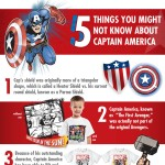 Captain-America-infographic