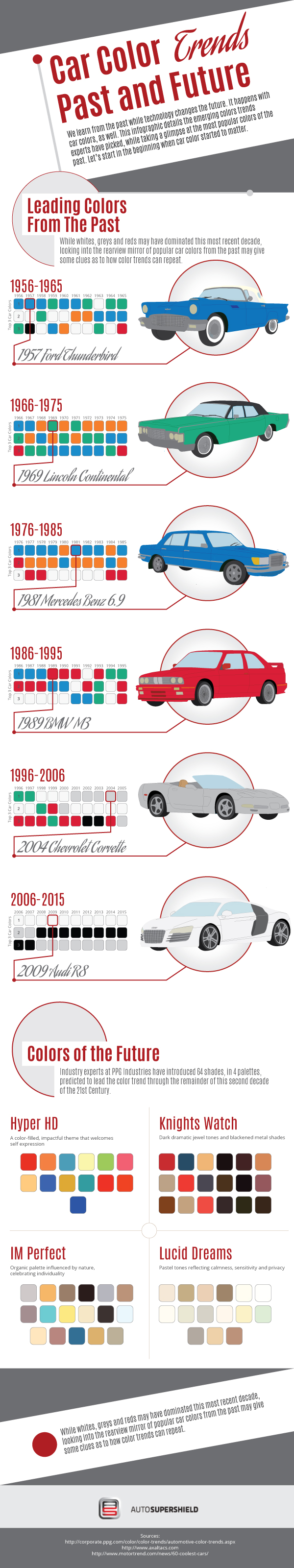 Car-Color-Trends-of-the-Future-infographic-plaza