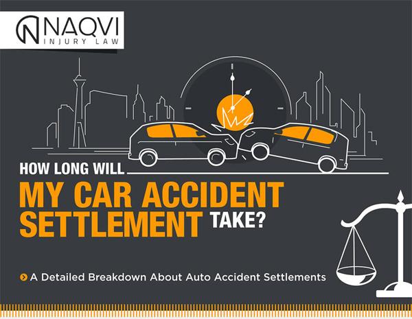 Car-Settlement-Timeline-infographic-plaza-thumb