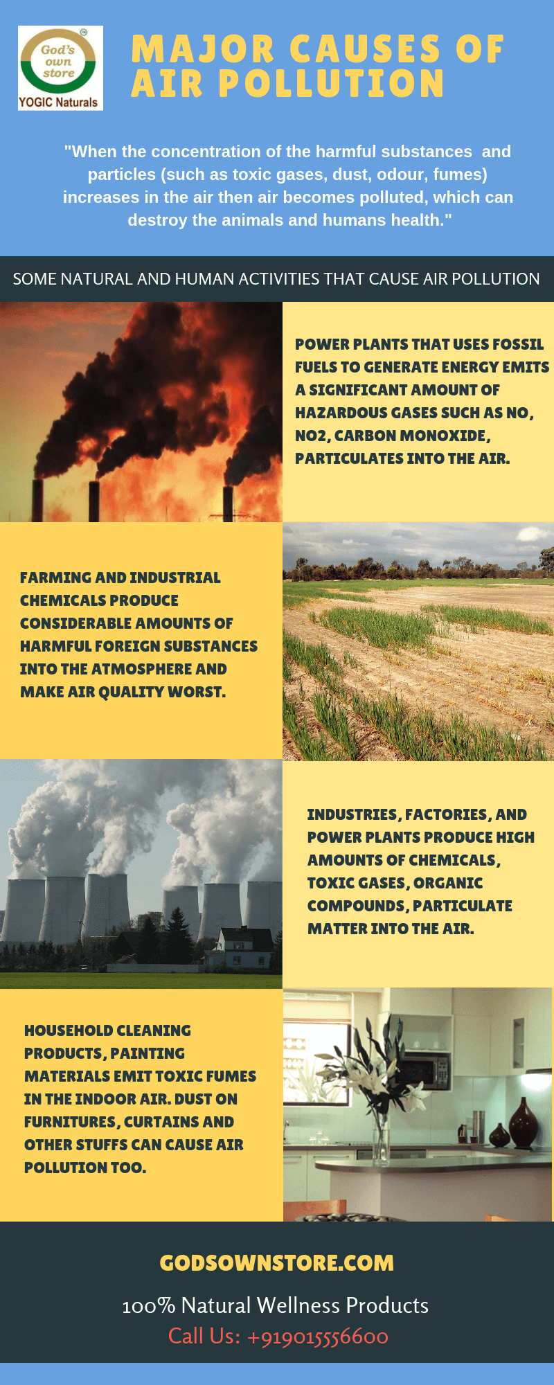 Causes-of-Air-Pollutions-infographic-plaza