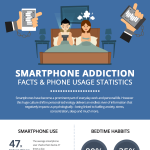 Cell-Phone-Addiction-infographic-plaza