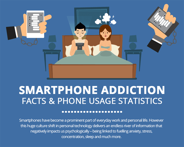 Cell-Phone-Addiction-infographic-plaza-thumb