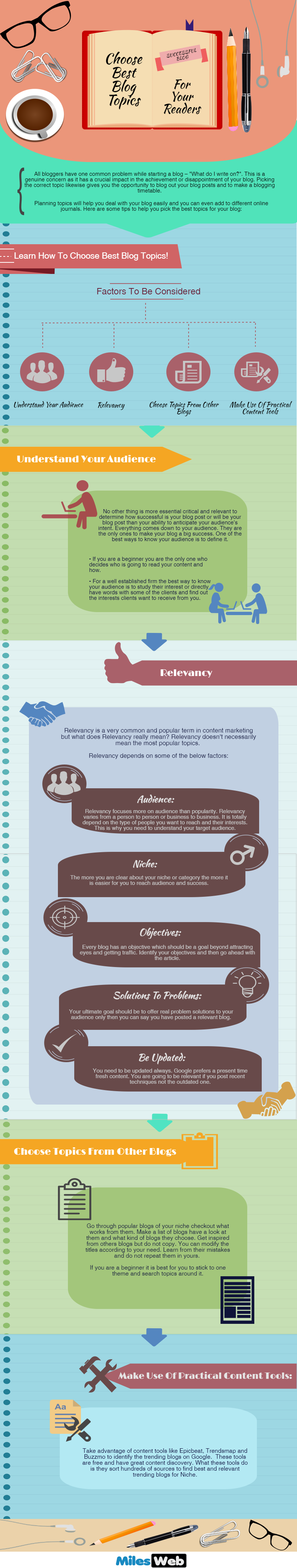 Choose-Best-Blog-Topics-infographic-plaza