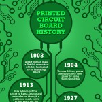 CircuitBoard_History_Infographic-plaza