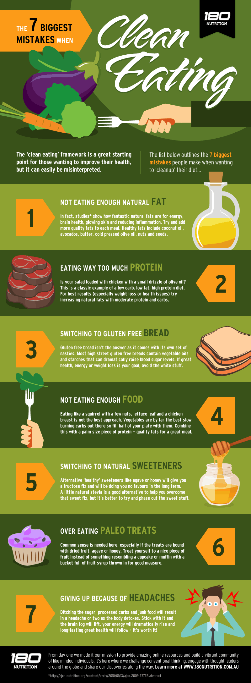 Clean-Eating-Mistakes-infographic-plaza