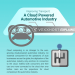 Cloud-computing-in-the-Auto-Industry-infographic-plaza-thumb