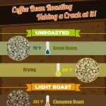 Coffee-Roasting-Infographic-plaza