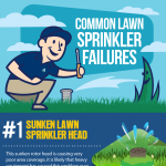 Common-Lawn-Sprinkler-Failures-infographic-plaza