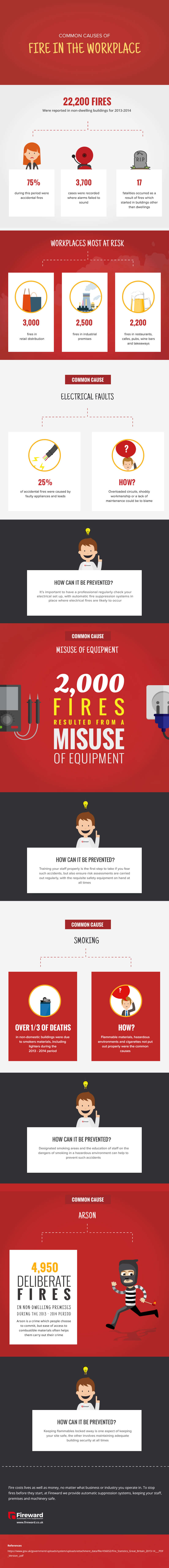 Common-causes-of-fire-in-the-workplace-infographic-plaza