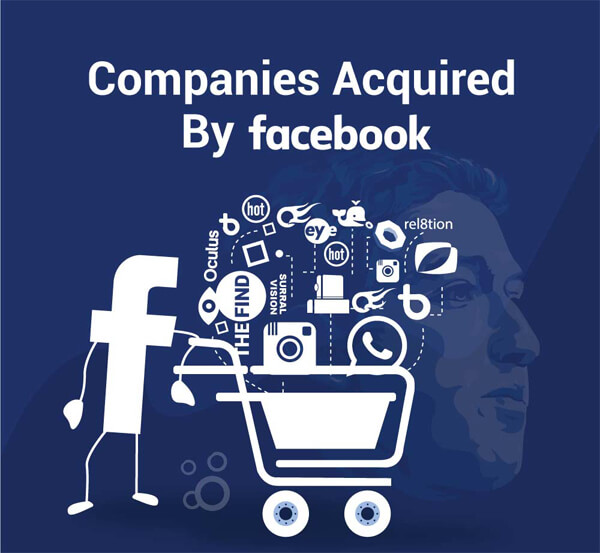 Companies-Acquired-by-Facebook-infographic-plaza-thumb