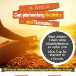 Complementary-Medicine-and-Therapies-infographic