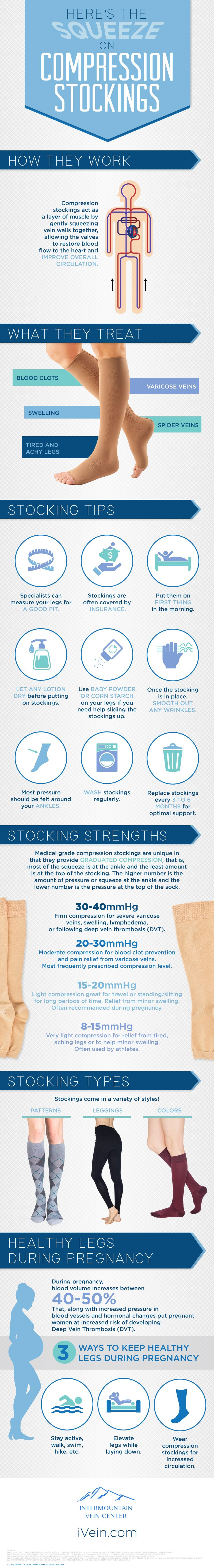 Compression-Stockings-For-Varicose-Veins-Infographic