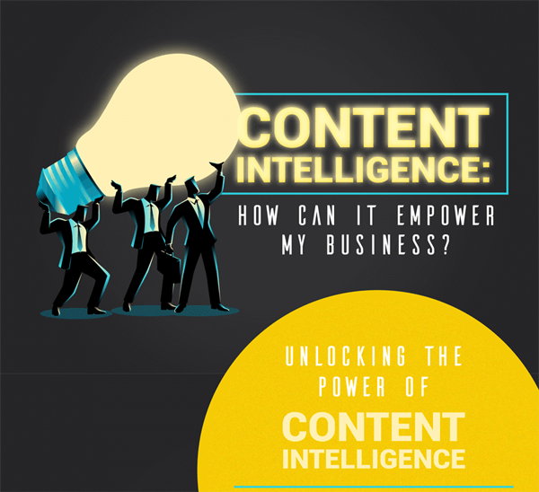 Content Intelligence-How Can It Empower My Business-Infographic-plaza-thumb