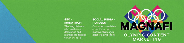 Content-Marketing-Olympics-rio-infographic-plaza-thumb