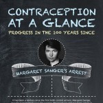 Contraception-at-a-glance-infographic-plaza