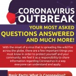 Coronavirus-disease -COVID-19-outbreak-infographic-plaza