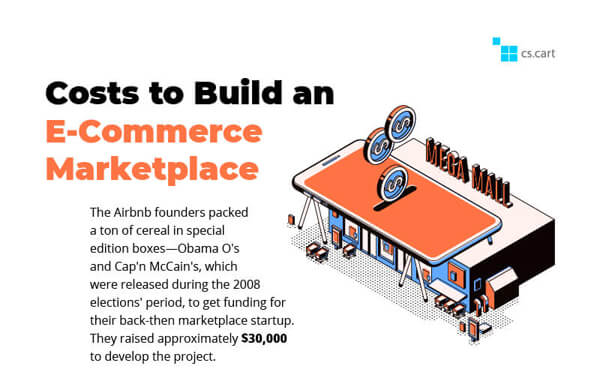 Costs-to-build-an-eCommerce-marketplace-infographic-plaza-thumb