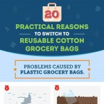Cotton_Grocery_Bags-infographic-plaza