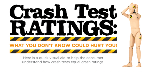 Crash Test Ratings-thumb