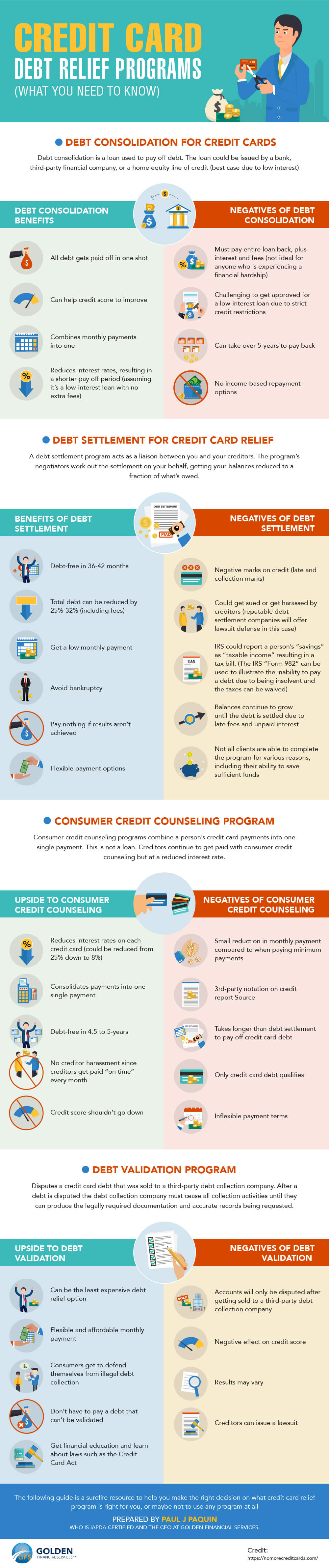 Credit-Card-Debt-Relief-Programs-Summary-infographic-plaza