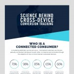 Cross-device-analytics-in-omni-channel-buyers-journey-infographic