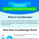 Cryotherapy-infographic-plaza